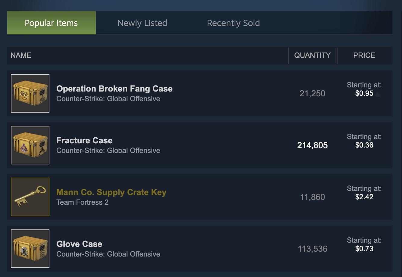 Steam Community Market
